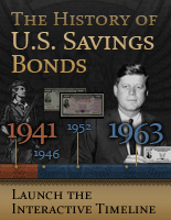 History of U.S. Savings Bonds - Interactive Timeline